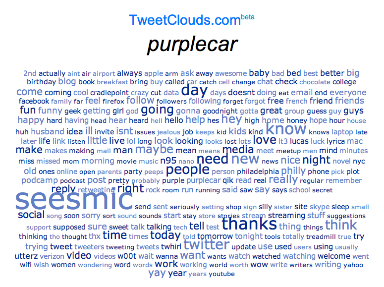 PurpleCar's Tweet Cloud from TweetCloud.com