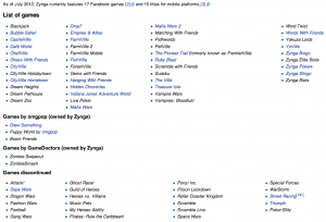A list of zynga games from wikipedia. They are pretty much all the same.