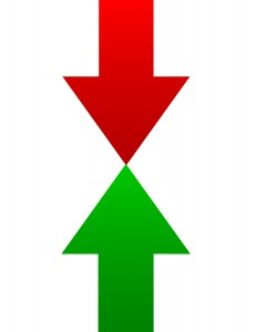 two arrows tip to tip, the red top arrow pointing down, the green bottom arrow pointing up